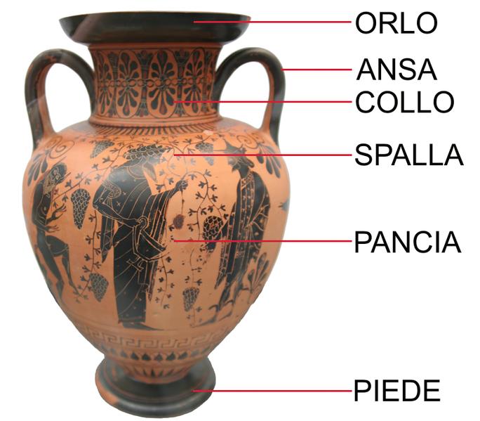 Dizionario degli oggetti antichi vulture mobile for Vasi antichi